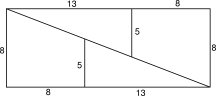 four pieces rearranged in an 8×13 rectangle