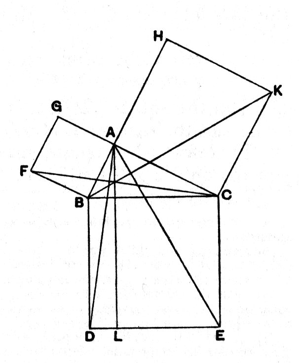 [Diagram illustrating proof of the Pythagorean Theorem as given in Euclid's Elements]