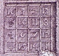 View of the magic square in Durer's Melancolia I.
