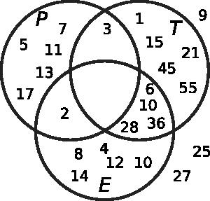 venn diagrams  math lair