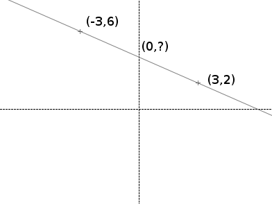 diagram for question 16