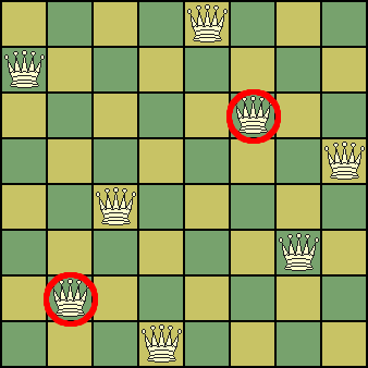[incorrect solution to eight Queens puzzle]